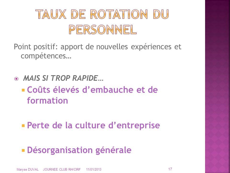 Point positif: apport de nouvelles expériences et compétences…  MAIS SI TROP RAPIDE…  Coûts élevés d'embauche et de formation  Perte de la culture