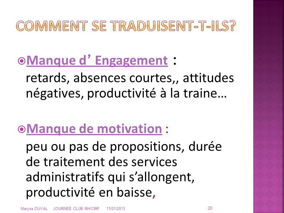  Manque d ' Engagement : retards, absences courtes,, attitudes négatives, productivité à la traine…  Manque de motivation : peu ou pas de propositio