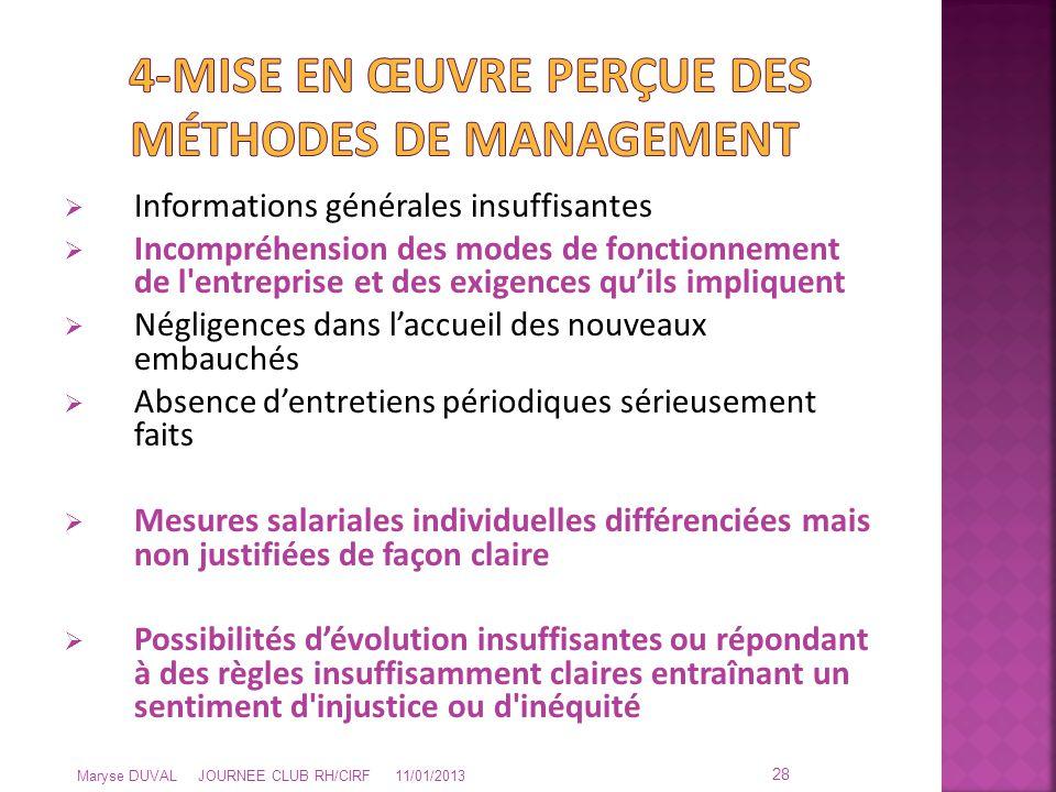  Informations générales insuffisantes  Incompréhension des modes de fonctionnement de l'entreprise et des exigences qu'ils impliquent  Négligences