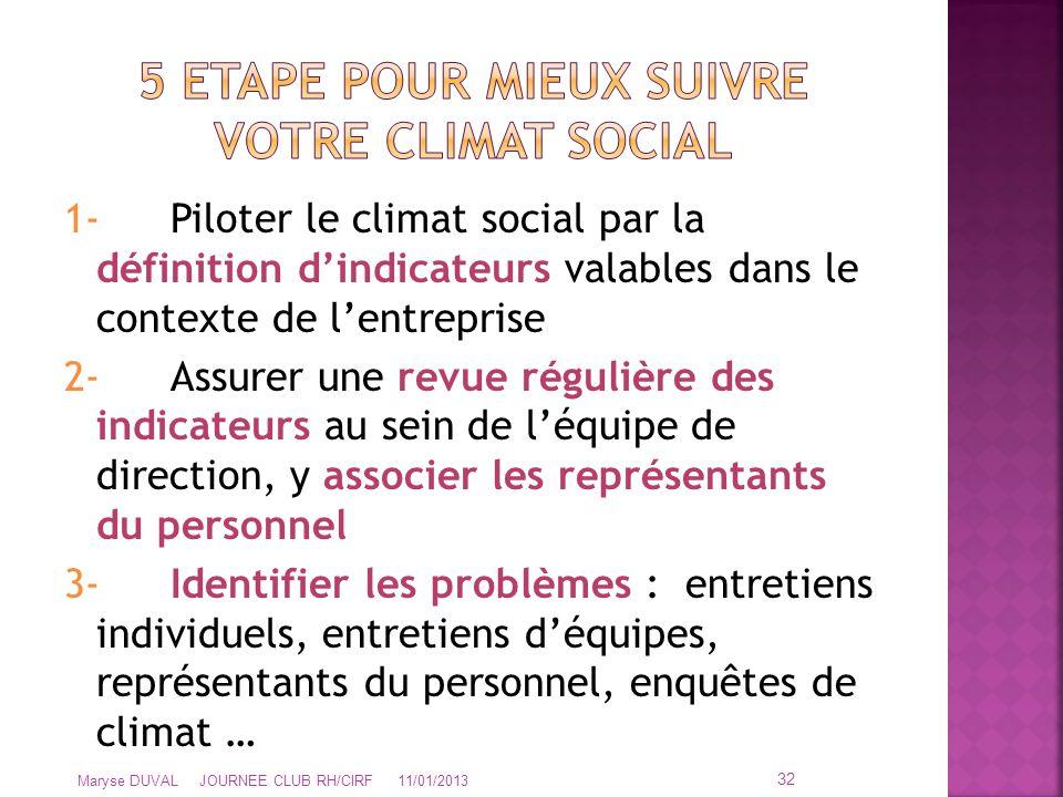 1-Piloter le climat social par la définition d'indicateurs valables dans le contexte de l'entreprise 2-Assurer une revue régulière des indicateurs au