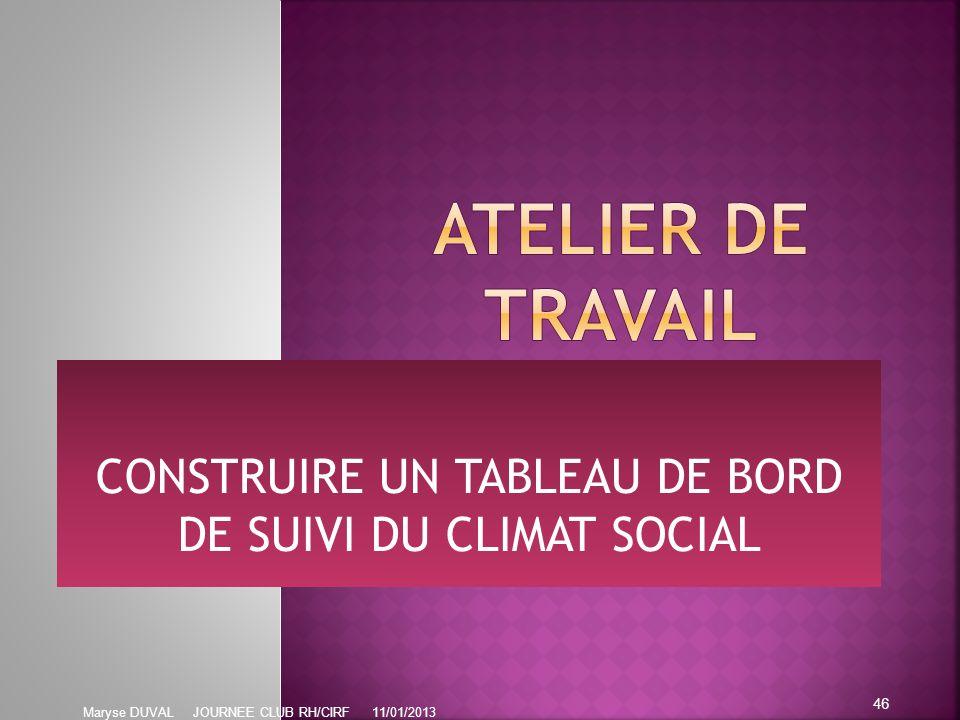 CONSTRUIRE UN TABLEAU DE BORD DE SUIVI DU CLIMAT SOCIAL 46 Maryse DUVAL JOURNEE CLUB RH/CIRF 11/01/2013