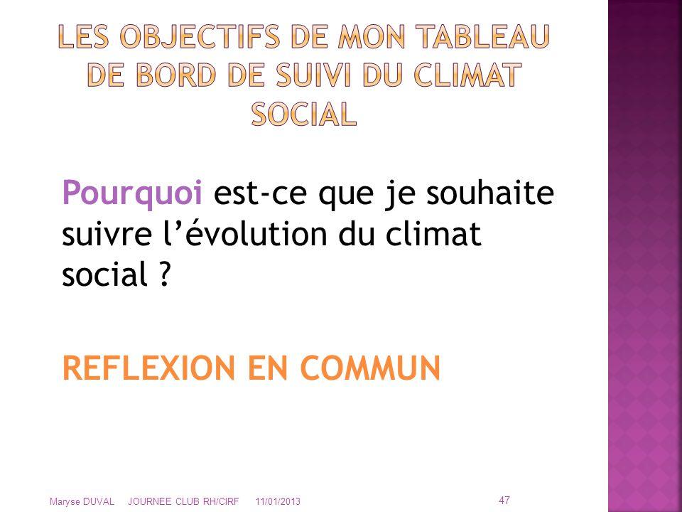 Pourquoi est-ce que je souhaite suivre l'évolution du climat social ? REFLEXION EN COMMUN 47 Maryse DUVAL JOURNEE CLUB RH/CIRF 11/01/2013