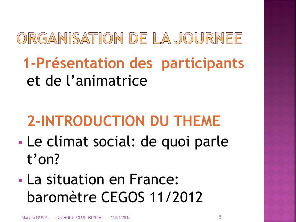 1-Présentation des participants et de l'animatrice 2-INTRODUCTION DU THEME  Le climat social: de quoi parle t'on?  La situation en France: baromètre