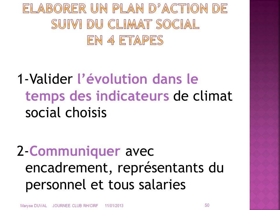 1-Valider l'évolution dans le temps des indicateurs de climat social choisis 2-Communiquer avec encadrement, représentants du personnel et tous salari