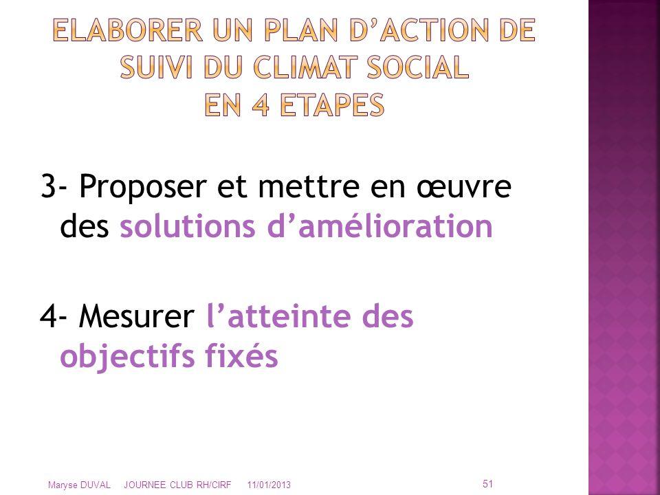 3- Proposer et mettre en œuvre des solutions d'amélioration 4- Mesurer l'atteinte des objectifs fixés 51 Maryse DUVAL JOURNEE CLUB RH/CIRF 11/01/2013