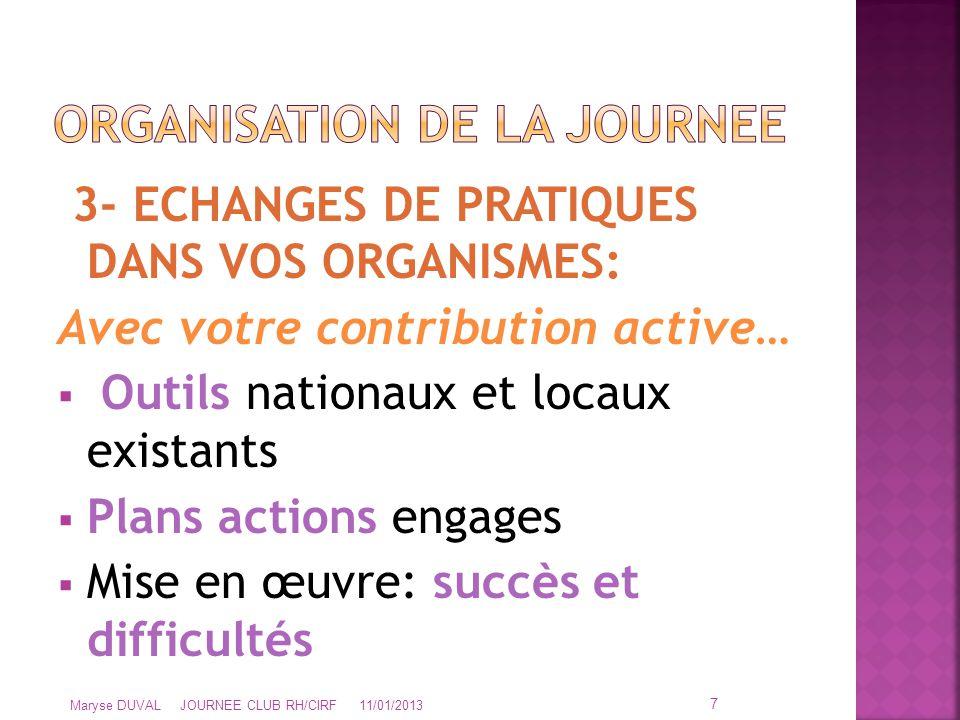 3- ECHANGES DE PRATIQUES DANS VOS ORGANISMES: Avec votre contribution active…  Outils nationaux et locaux existants  Plans actions engages  Mise en