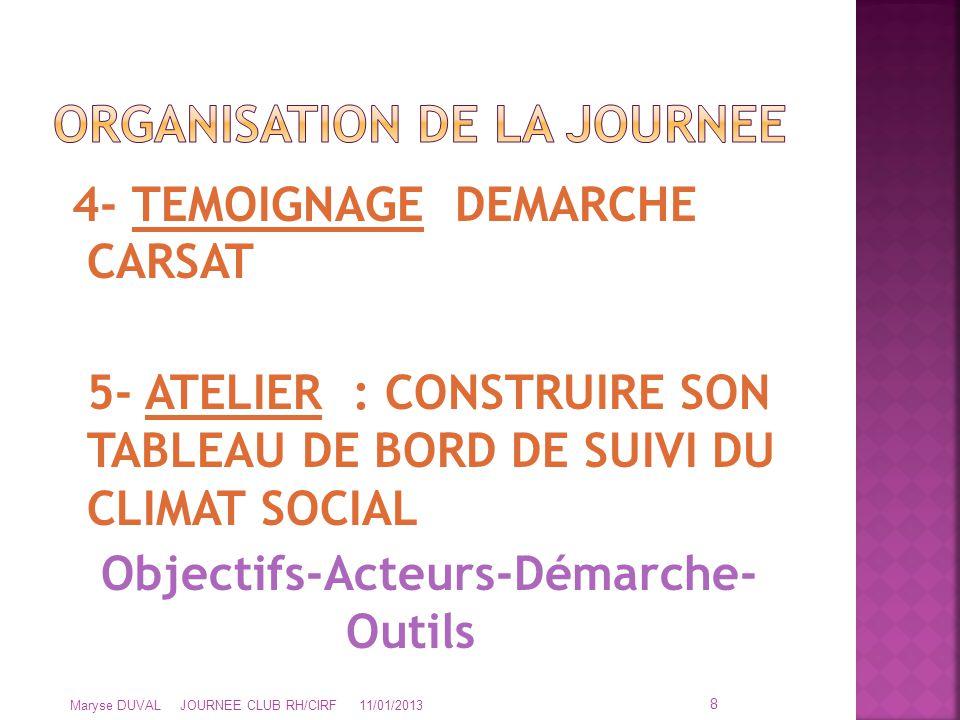 4- TEMOIGNAGE DEMARCHE CARSAT 5- ATELIER : CONSTRUIRE SON TABLEAU DE BORD DE SUIVI DU CLIMAT SOCIAL Objectifs-Acteurs-Démarche- Outils 8 Maryse DUVAL