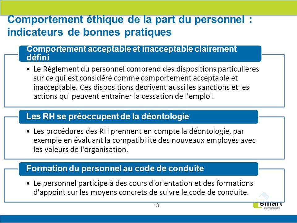 13 Le Règlement du personnel comprend des dispositions particulières sur ce qui est considéré comme comportement acceptable et inacceptable.