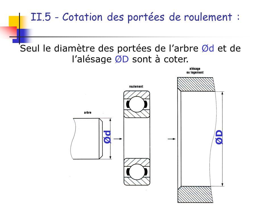 II.5 - Cotation des portées de roulement : Seul le diamètre des portées de l'arbre Ød et de l'alésage ØD sont à coter. Ød ØD