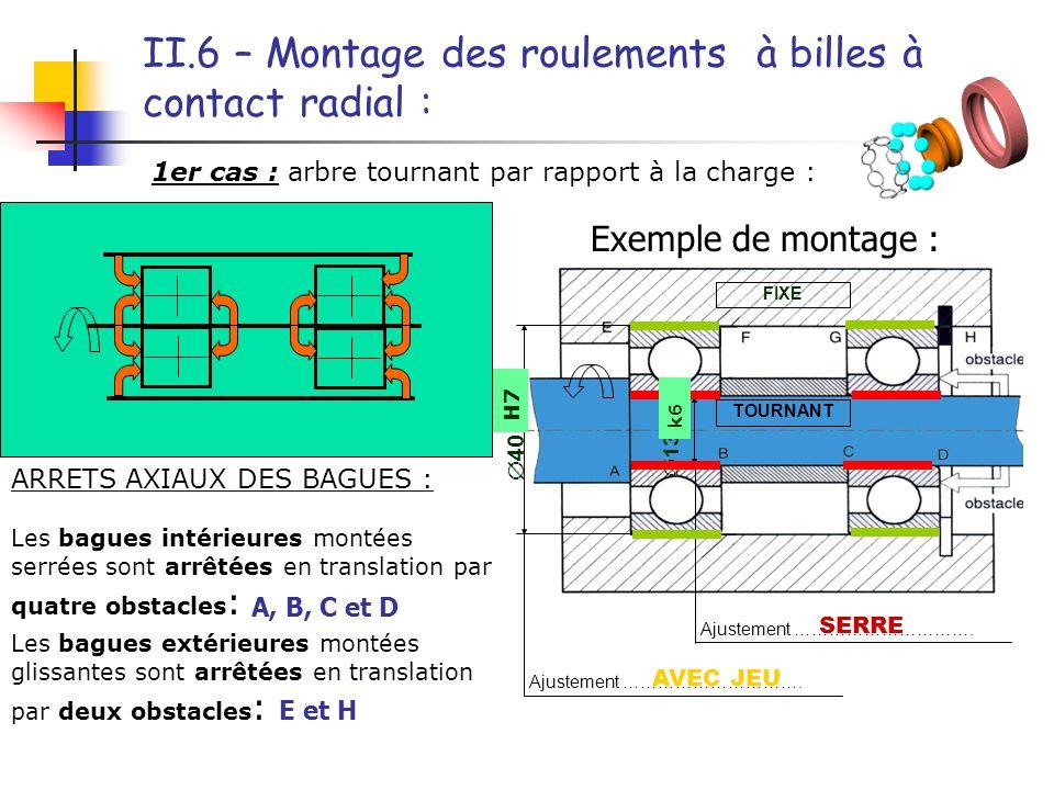 Tolérance sur l'alésage : H7 Tolérance sur l'arbre : k6 TOURNANT FIXE  13 ….  40 …... Ajustement …………………………. II.6 – Montage des roulements à billes