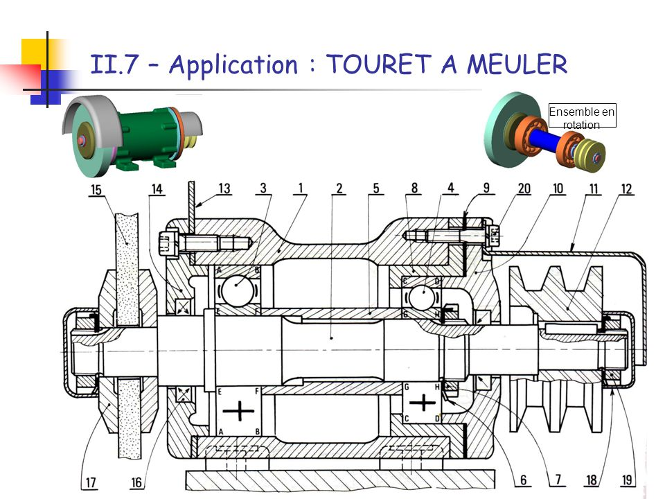 II.7 – Application : TOURET A MEULER Ensemble en rotation
