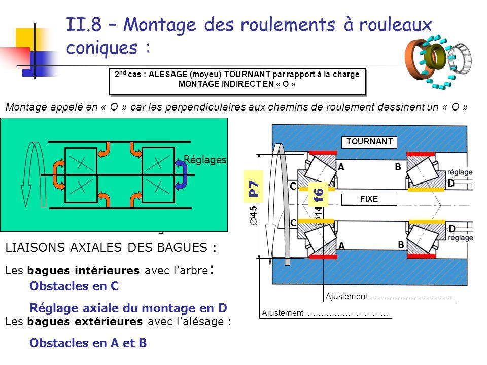 A A B B C C D D FIXE TOURNANT Ajustement ………………………….  14 ….  45 …... A A B B C C D D II.8 – Montage des roulements à rouleaux coniques : 2 nd cas :