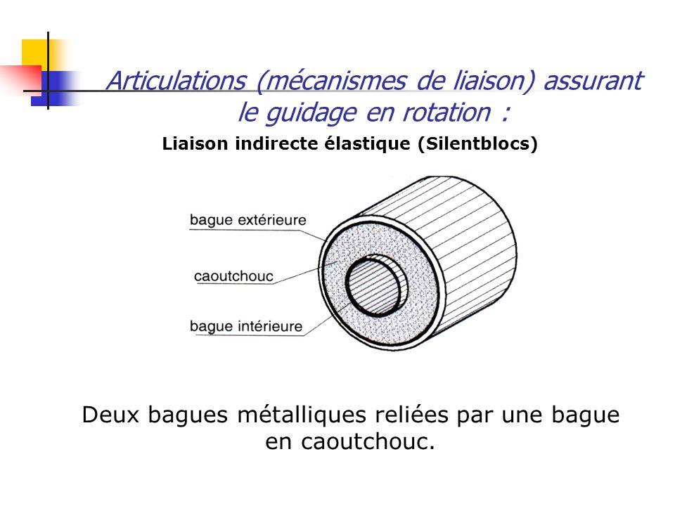 Articulations (mécanismes de liaison) assurant le guidage en rotation : Liaison indirecte élastique (Silentblocs) Deux bagues métalliques reliées par