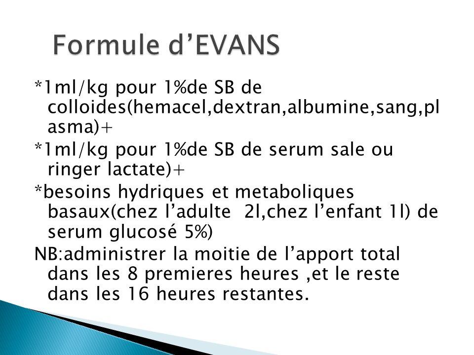 *1ml/kg pour 1%de SB de colloides(hemacel,dextran,albumine,sang,pl asma)+ *1ml/kg pour 1%de SB de serum sale ou ringer lactate)+ *besoins hydriques et