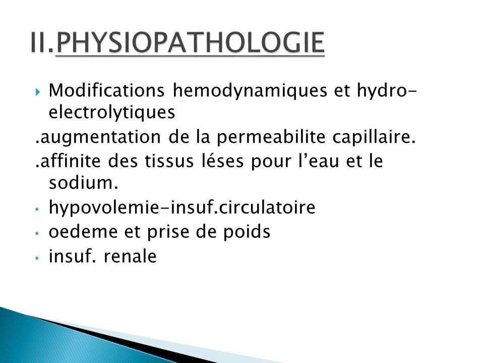  La fonction cardiaque:.depression myocardique-chute du debit cardiaque  Les pertes liquidiennes par exsudation et par evaporation.