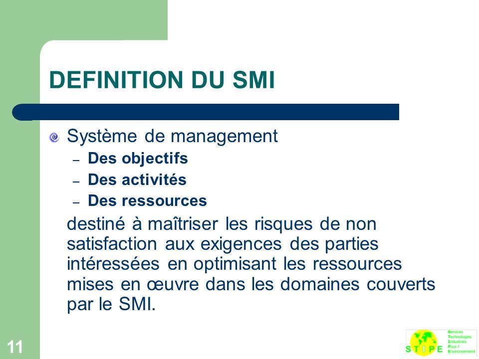 11 DEFINITION DU SMI Système de management – Des objectifs – Des activités – Des ressources destiné à maîtriser les risques de non satisfaction aux exigences des parties intéressées en optimisant les ressources mises en œuvre dans les domaines couverts par le SMI.