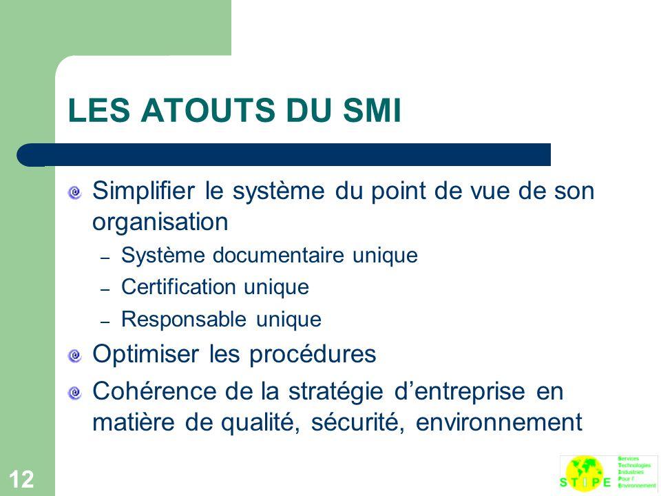 12 LES ATOUTS DU SMI Simplifier le système du point de vue de son organisation – Système documentaire unique – Certification unique – Responsable unique Optimiser les procédures Cohérence de la stratégie d'entreprise en matière de qualité, sécurité, environnement