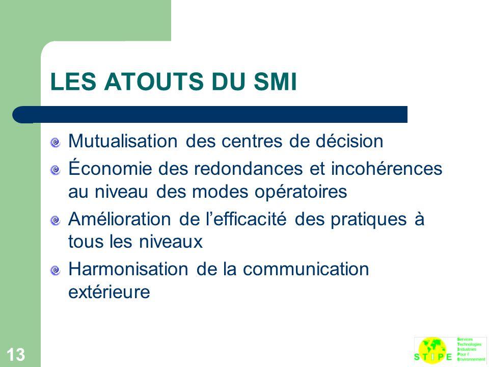 13 LES ATOUTS DU SMI Mutualisation des centres de décision Économie des redondances et incohérences au niveau des modes opératoires Amélioration de l'efficacité des pratiques à tous les niveaux Harmonisation de la communication extérieure