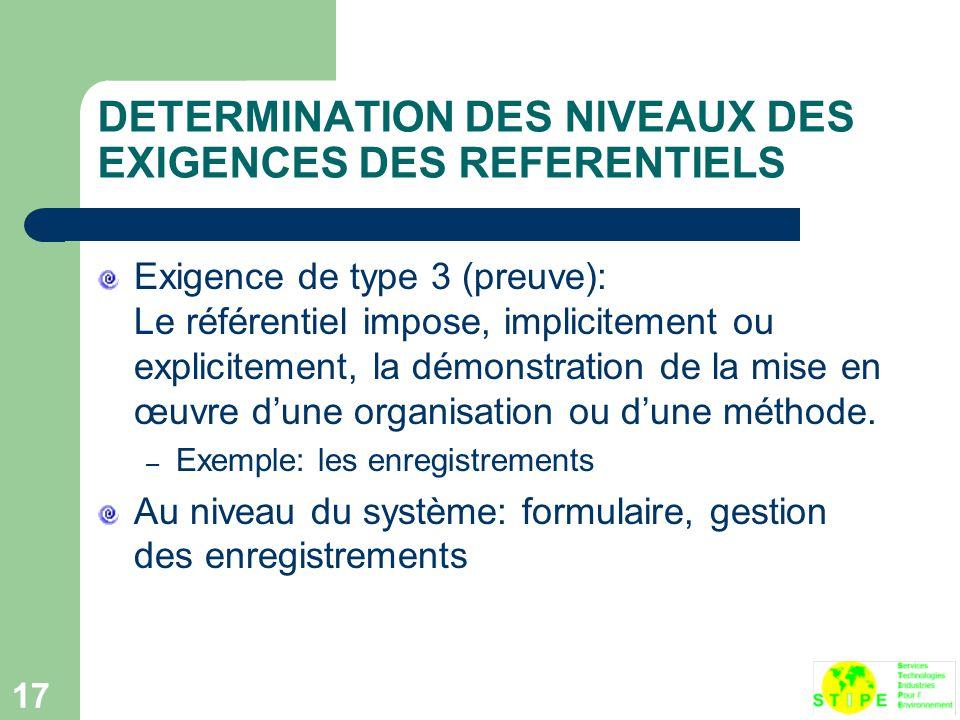 17 DETERMINATION DES NIVEAUX DES EXIGENCES DES REFERENTIELS Exigence de type 3 (preuve): Le référentiel impose, implicitement ou explicitement, la démonstration de la mise en œuvre d'une organisation ou d'une méthode.