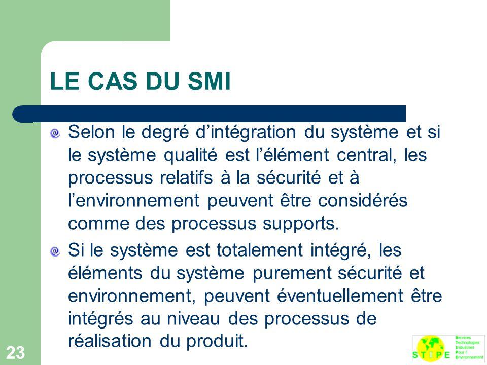 23 LE CAS DU SMI Selon le degré d'intégration du système et si le système qualité est l'élément central, les processus relatifs à la sécurité et à l'environnement peuvent être considérés comme des processus supports.