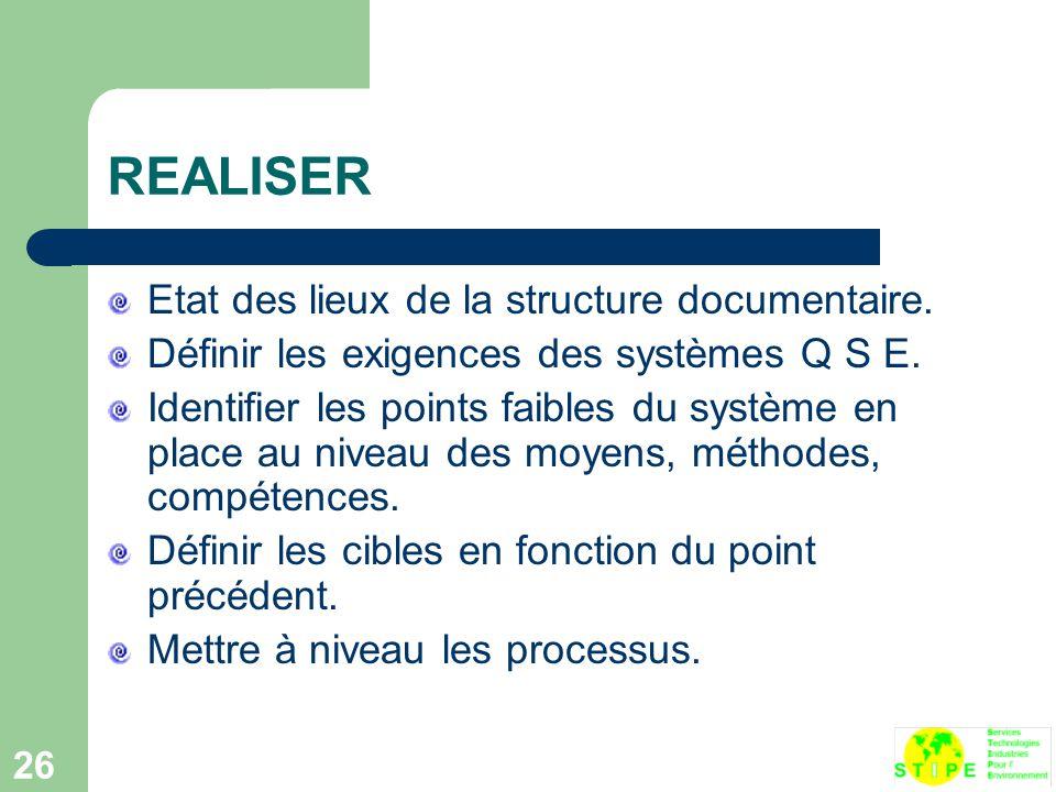 26 REALISER Etat des lieux de la structure documentaire.