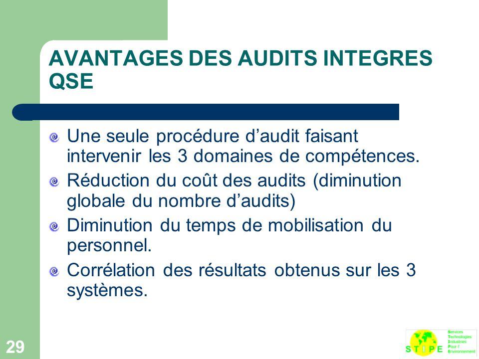 29 AVANTAGES DES AUDITS INTEGRES QSE Une seule procédure d'audit faisant intervenir les 3 domaines de compétences. Réduction du coût des audits (dimin
