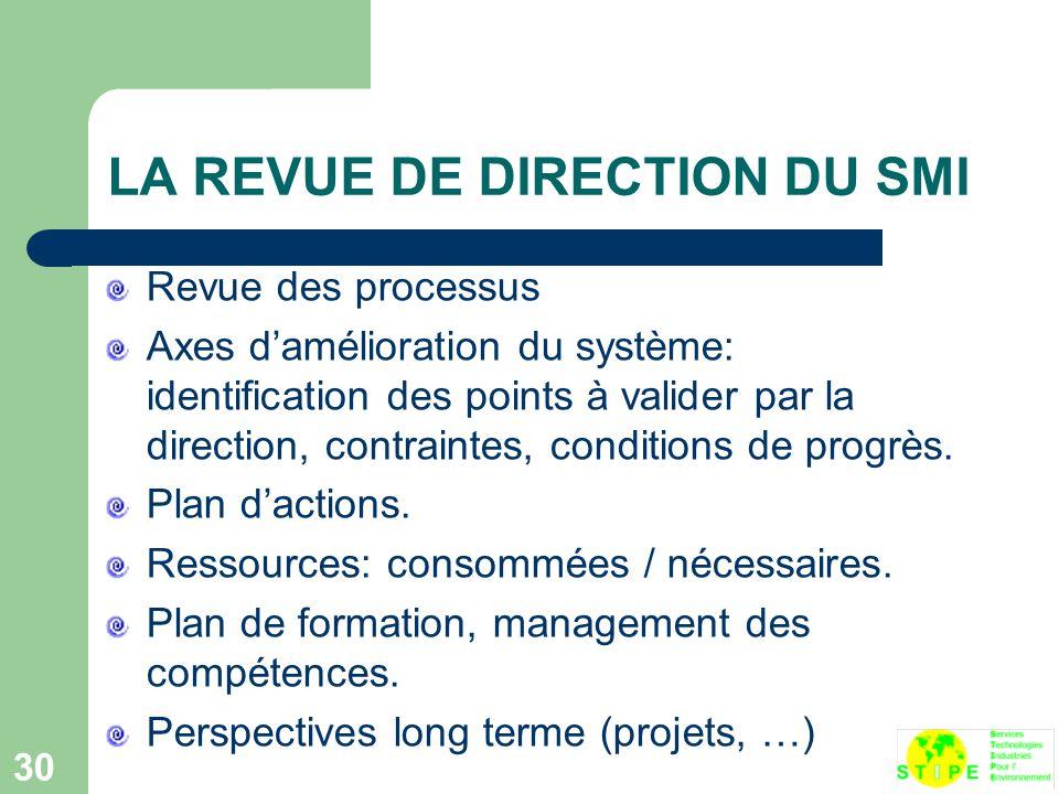 30 LA REVUE DE DIRECTION DU SMI Revue des processus Axes d'amélioration du système: identification des points à valider par la direction, contraintes, conditions de progrès.