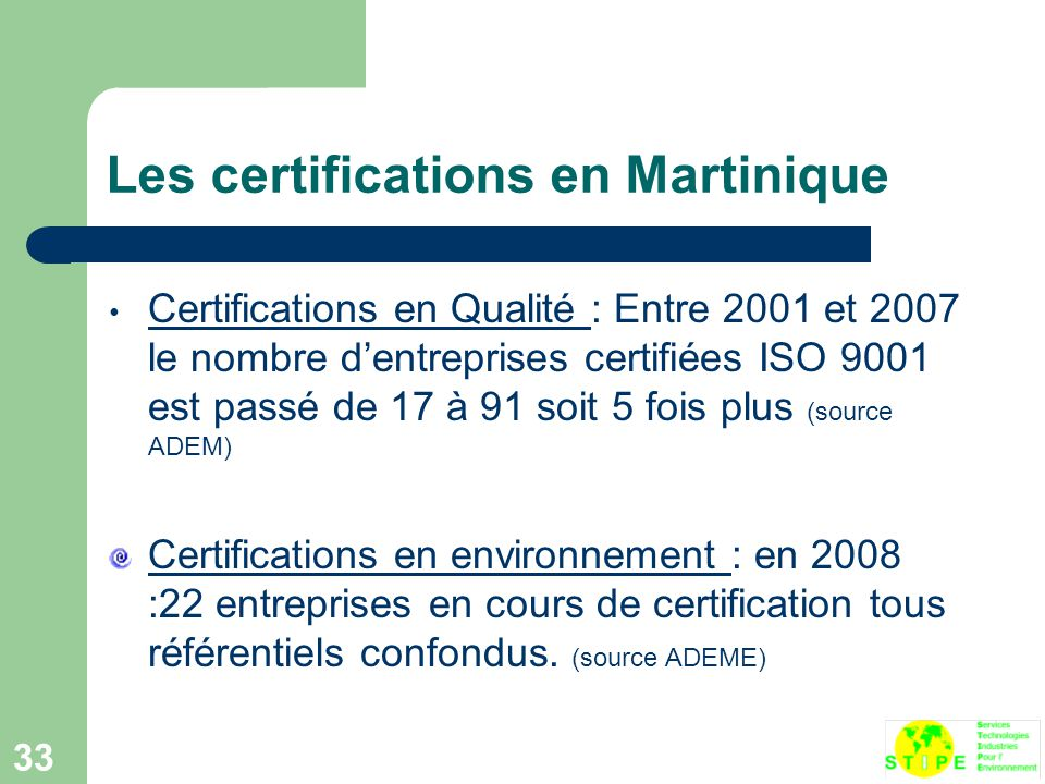 Les certifications en Martinique Certifications en Qualité : Entre 2001 et 2007 le nombre d'entreprises certifiées ISO 9001 est passé de 17 à 91 soit 5 fois plus (source ADEM) Certifications en environnement : en 2008 :22 entreprises en cours de certification tous référentiels confondus.