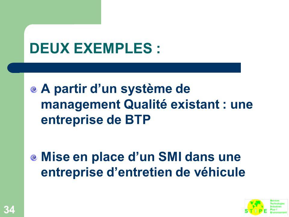 34 DEUX EXEMPLES : A partir d'un système de management Qualité existant : une entreprise de BTP Mise en place d'un SMI dans une entreprise d'entretien de véhicule