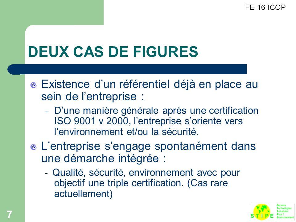 FE-16-ICOP DEUX CAS DE FIGURES Existence d'un référentiel déjà en place au sein de l'entreprise : – D'une manière générale après une certification ISO 9001 v 2000, l'entreprise s'oriente vers l'environnement et/ou la sécurité.