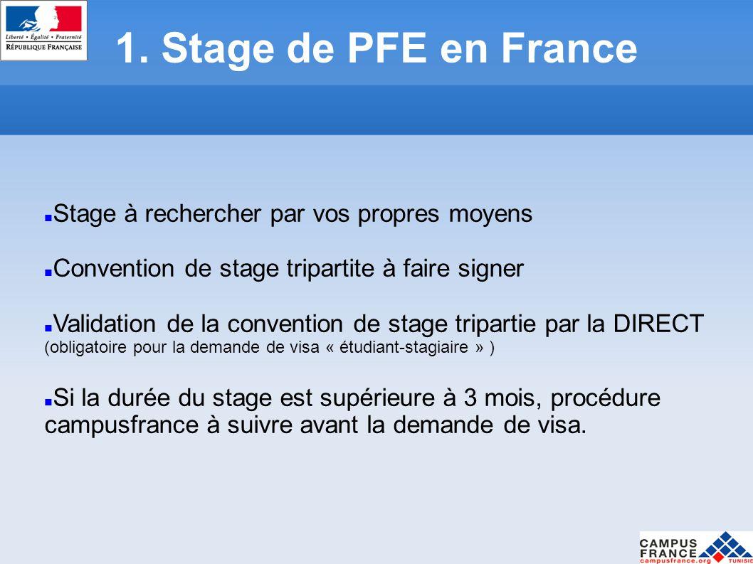 1.Stage de PFE en France Procédure campusfrance Quand .