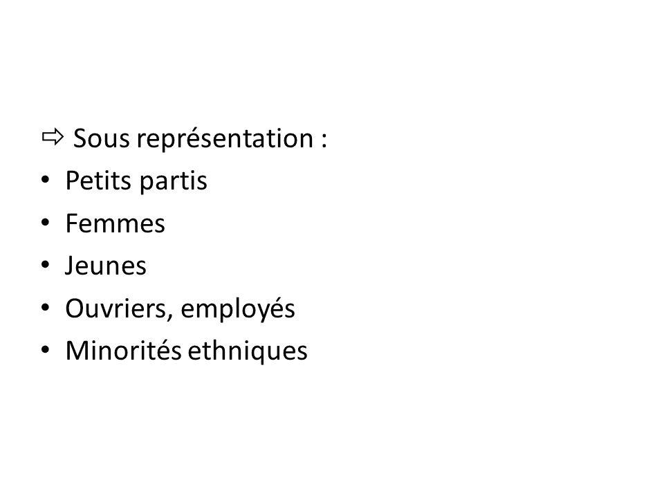  Sous représentation : Petits partis Femmes Jeunes Ouvriers, employés Minorités ethniques
