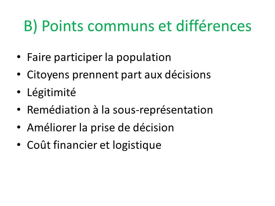 B) Points communs et différences Faire participer la population Citoyens prennent part aux décisions Légitimité Remédiation à la sous-représentation A