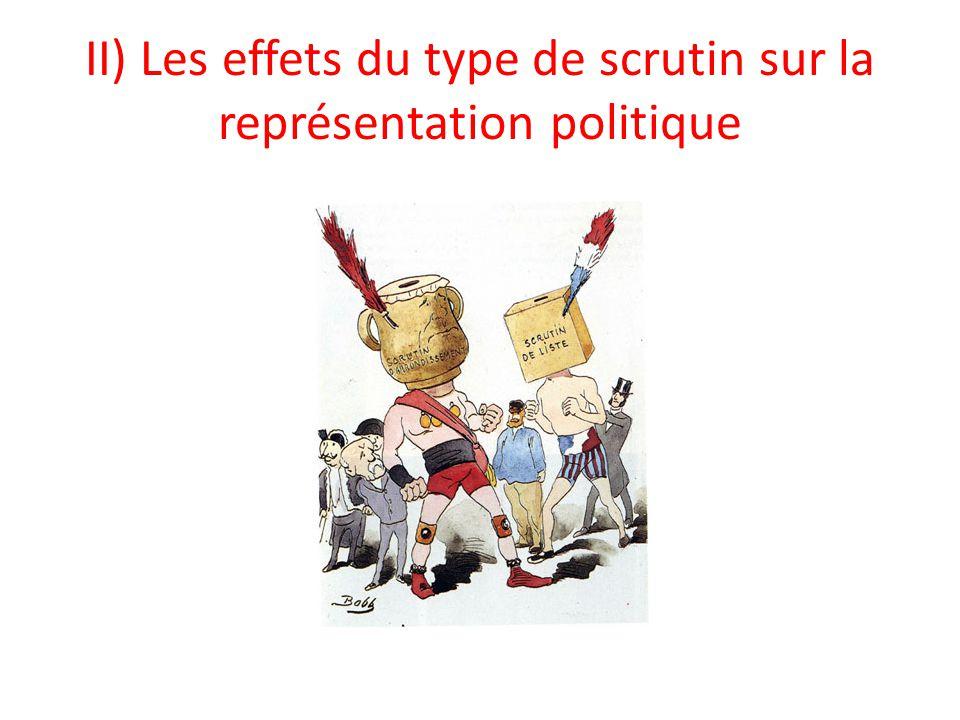 A) Les effets sur la diversité politique Choix du mode de scrutin => différence entre les voix exprimées et le résultat d'une élection en termes de sièges.