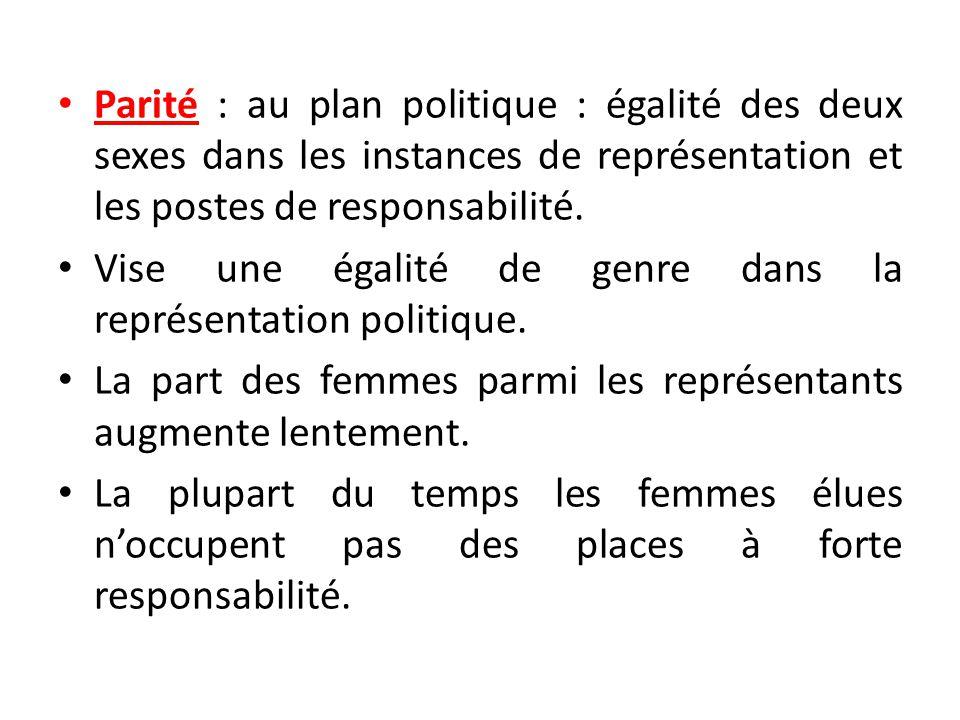 Parité : au plan politique : égalité des deux sexes dans les instances de représentation et les postes de responsabilité. Vise une égalité de genre da
