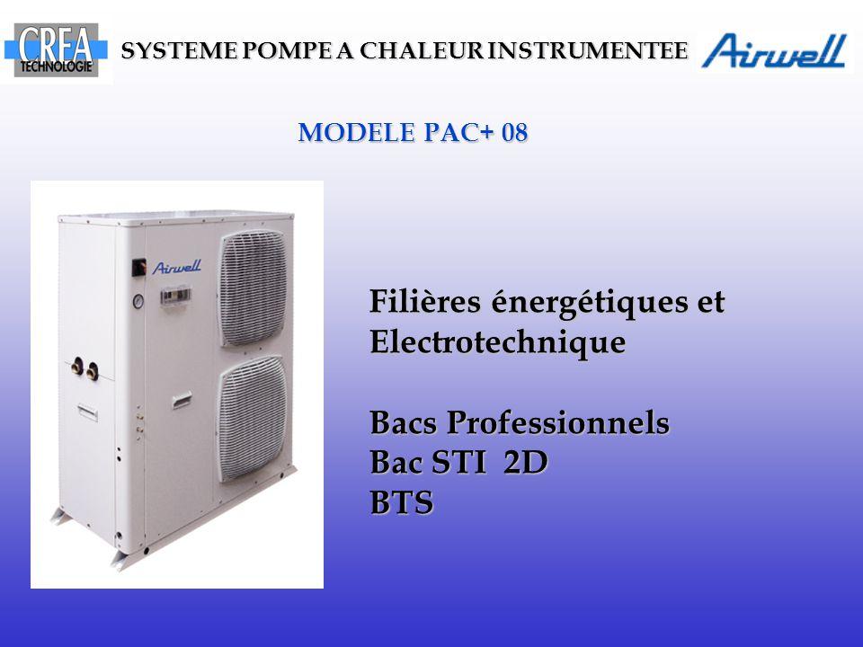 MODELE PAC+ 08 Filières énergétiques et Electrotechnique Bacs Professionnels Bac STI 2D BTS SYSTEME POMPE A CHALEUR INSTRUMENTEE