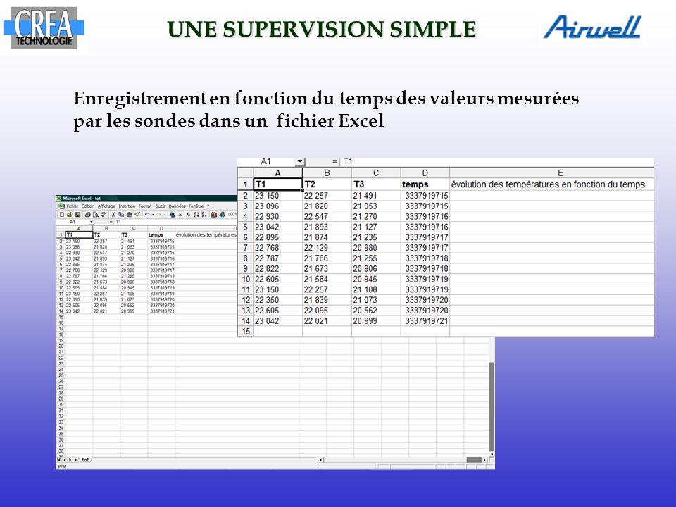 Enregistrement en fonction du temps des valeurs mesurées par les sondes dans un fichier Excel UNE SUPERVISION SIMPLE
