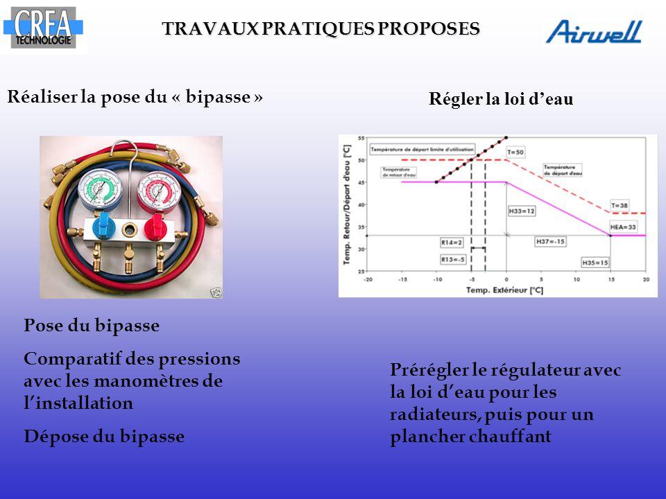 Réaliser la pose du « bipasse » Régler la loi d'eau Pose du bipasse Comparatif des pressions avec les manomètres de l'installation Dépose du bipasse P