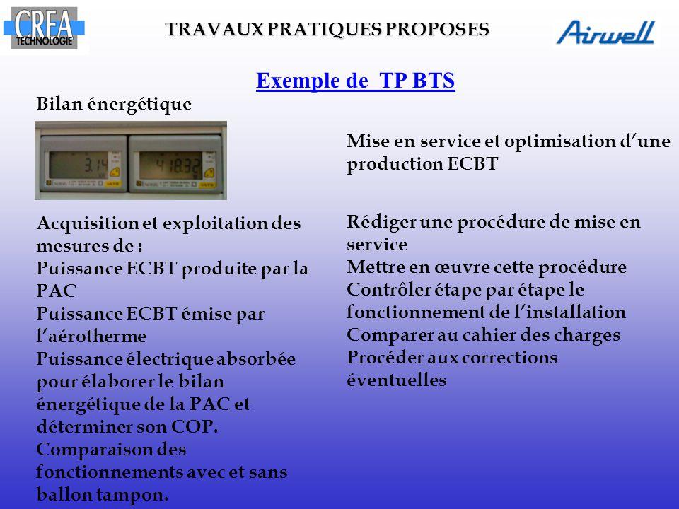 Exemple de TP BTS Acquisition et exploitation des mesures de : Puissance ECBT produite par la PAC Puissance ECBT émise par l'aérotherme Puissance élec