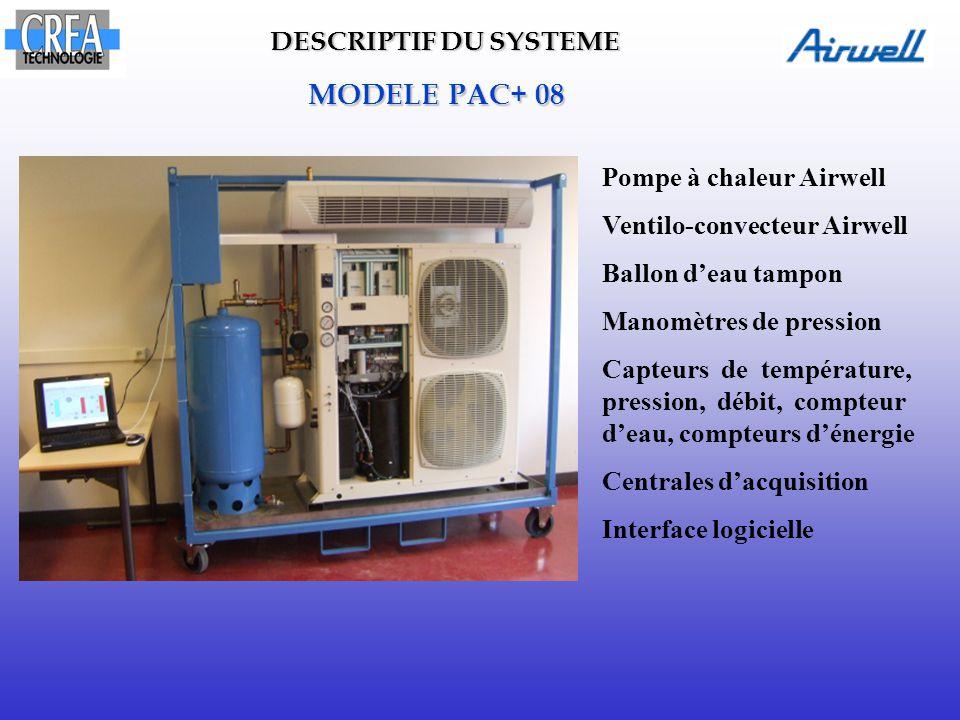 Pompe à chaleur Airwell Ventilo-convecteur Airwell Ballon d'eau tampon Manomètres de pression Capteurs de température, pression, débit, compteur d'eau