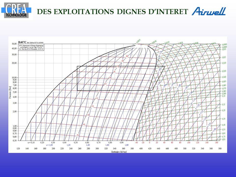 DES EXPLOITATIONS DIGNES D'INTERET