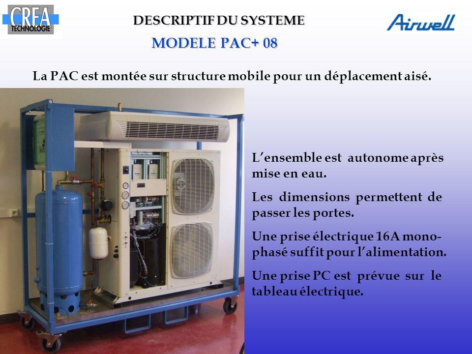 L'émetteur de chaleur monté sur le banc est un ventilo convecteur AHC 7030 montage plafonnier, vitesse réglable 3 niveaux.