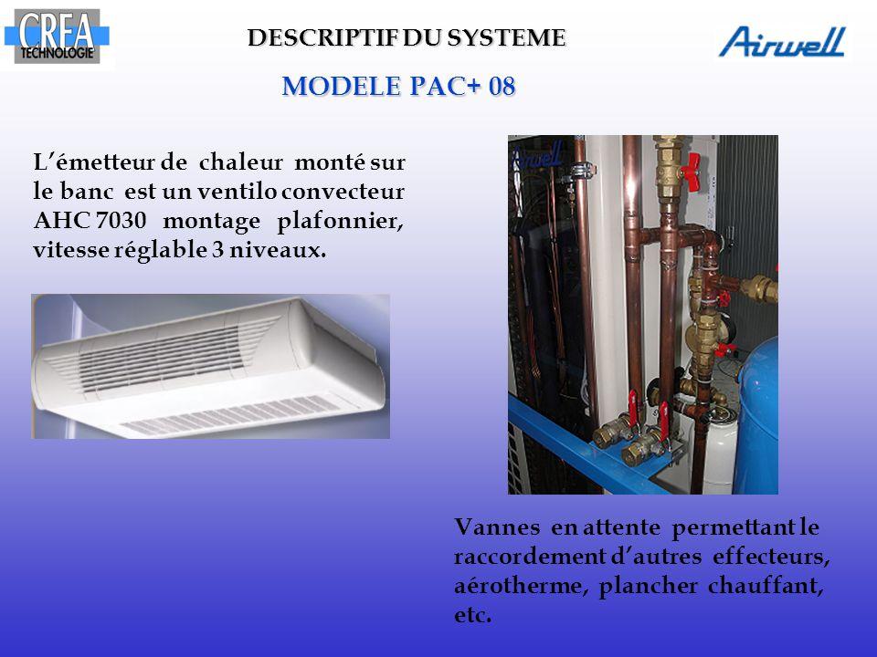 L'émetteur de chaleur monté sur le banc est un ventilo convecteur AHC 7030 montage plafonnier, vitesse réglable 3 niveaux. Vannes en attente permettan