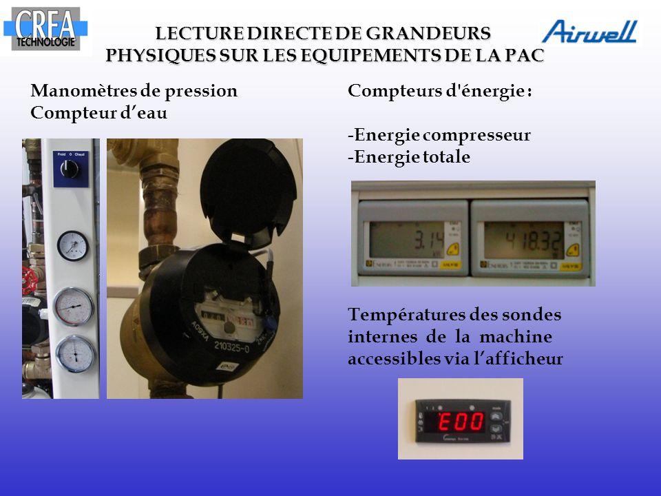 LECTURE DIRECTE DE GRANDEURS PHYSIQUES SUR LES EQUIPEMENTS DE LA PAC PHYSIQUES SUR LES EQUIPEMENTS DE LA PAC Compteurs d'énergie : - Energie compresse