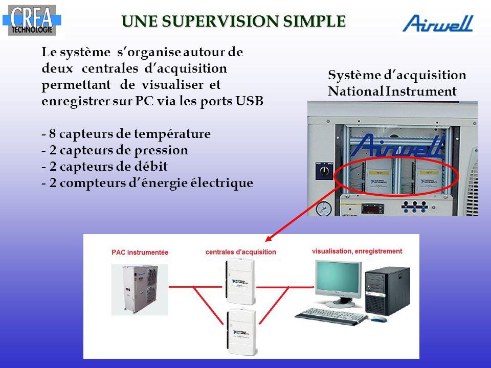 Le système s'organise autour de deux centrales d'acquisition permettant de visualiser et enregistrer sur PC via les ports USB - 8 capteurs de températ