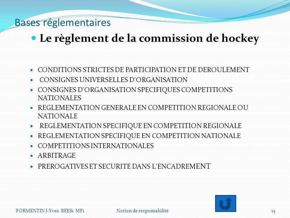 Bases réglementaires Le règlement de la commission de hockey CONDITIONS STRICTES DE PARTICIPATION ET DE DEROULEMENT CONSIGNES UNIVERSELLES D'ORGANISAT