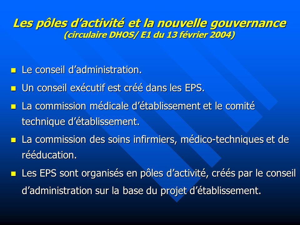 Les pôles d'activité et la nouvelle gouvernance (circulaire DHOS/ E1 du 13 février 2004) Le conseil d'administration. Le conseil d'administration. Un