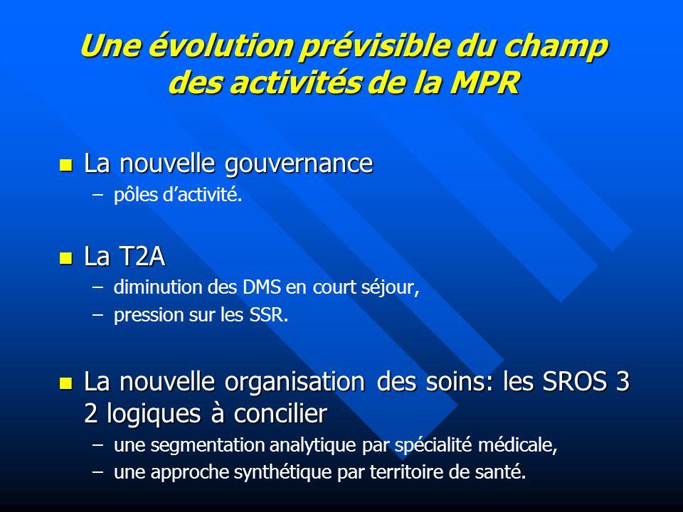 Une évolution prévisible du champ des activités de la MPR La nouvelle gouvernance La nouvelle gouvernance – –pôles d'activité. La T2A La T2A – –diminu