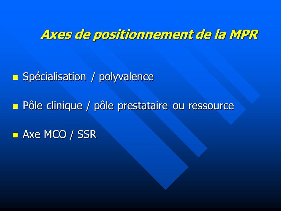 Axes de positionnement de la MPR Spécialisation / polyvalence Spécialisation / polyvalence Pôle clinique / pôle prestataire ou ressource Pôle clinique