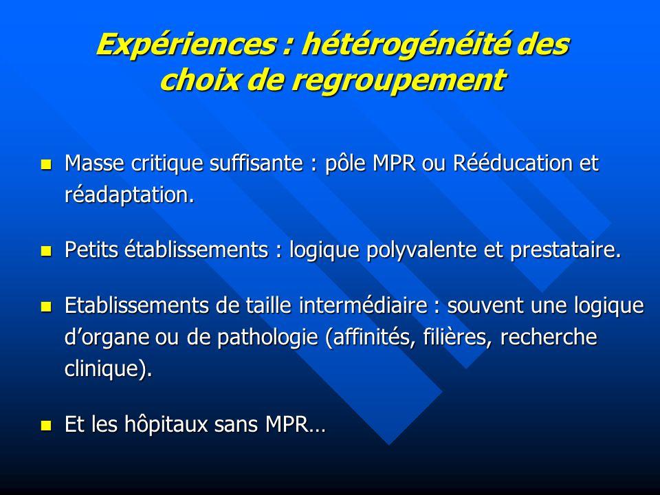 Expériences : hétérogénéité des choix de regroupement Masse critique suffisante : pôle MPR ou Rééducation et réadaptation. Masse critique suffisante :